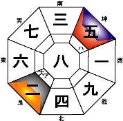 新春開運大祈願!! ~「暦」を読んで、「2010年のわたし」を考える。~