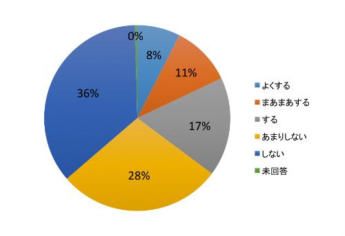 hanashi2017HL.jpg